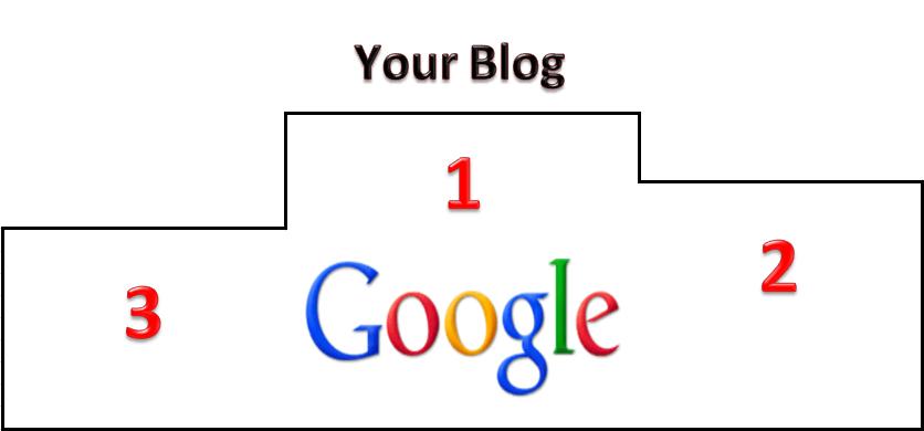 Teknik ( SEO ) Search Engine Optimization Terbaik
