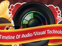 Timeline Audio Visual Technology