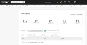 Fiverr Revenue