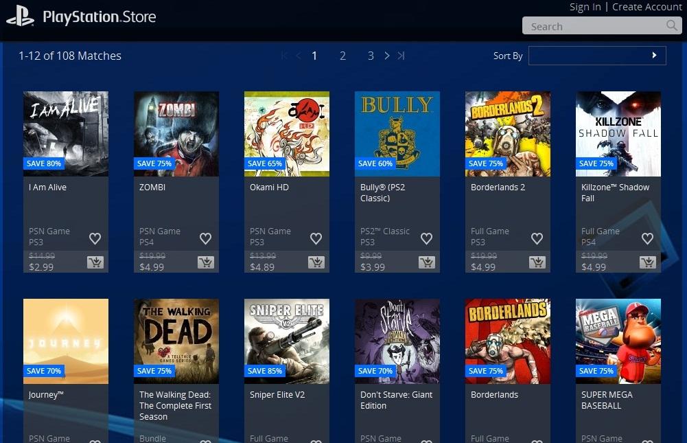 Cara Beli Game PS4 Super Murah Berkualitas 2