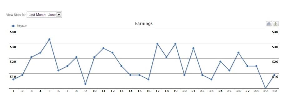 hasilkan-30-juta-per-bulan-dari-satu-blog-1