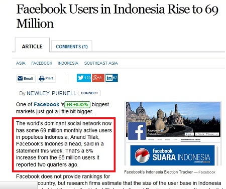 Facebook Users in Indonesia