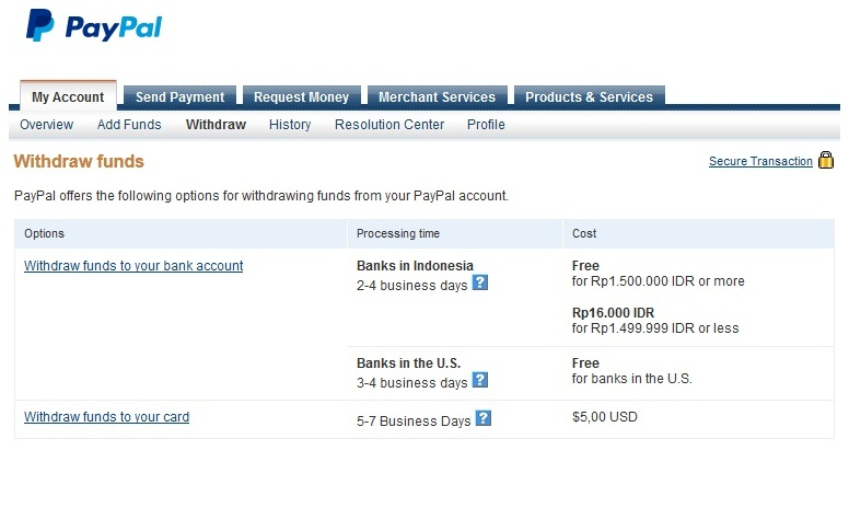 Paypal Withdraw Bank Indonesia 1