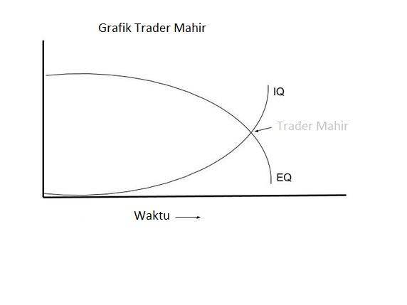 Grafik forex hidup
