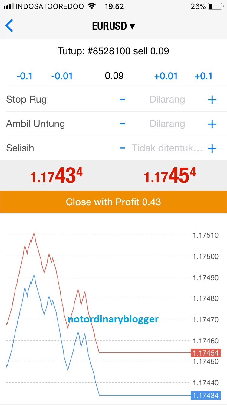 Tutorial Cara Main Forex Lewat Android - Forex Indonesia